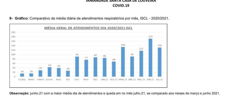 Tabela Louveira